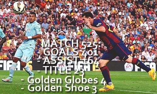 Месси забил 400-й гол в карьере