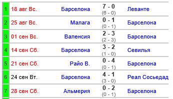 7 матчей 2013