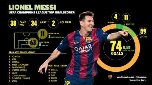 Футбольная форма команды Барселоны